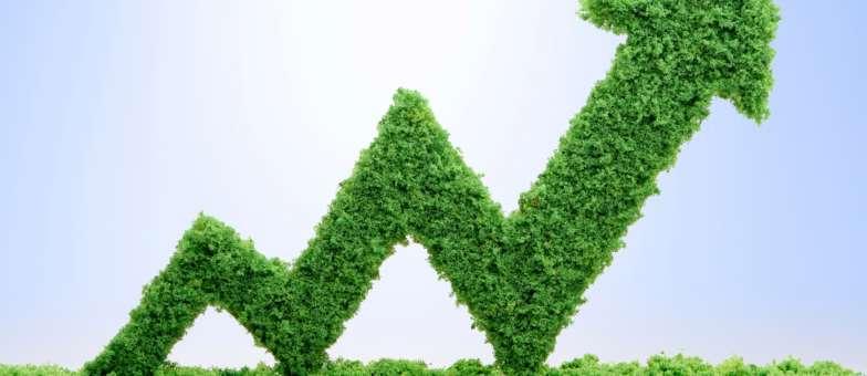 Duurzaamheidsanalyses